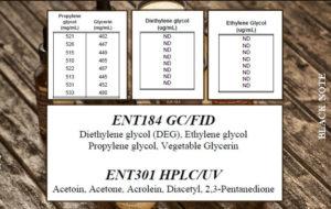 Eliquid Lab Report